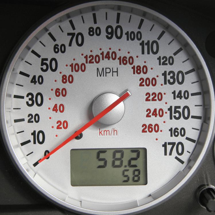 Zegary auta USA